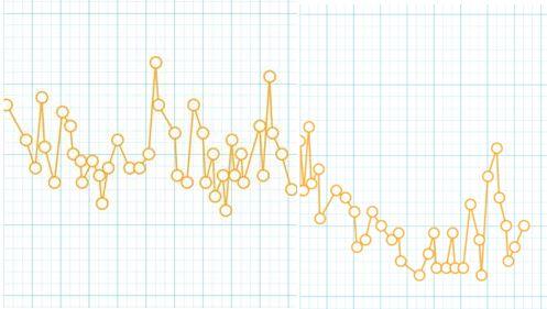 ダイエット体重増減グラフ